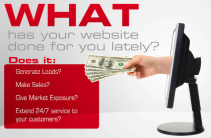 What Has Your Website Done for You Lately?