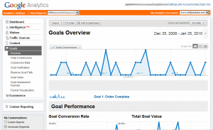 Philly Snacks Google Analytics Goals Page